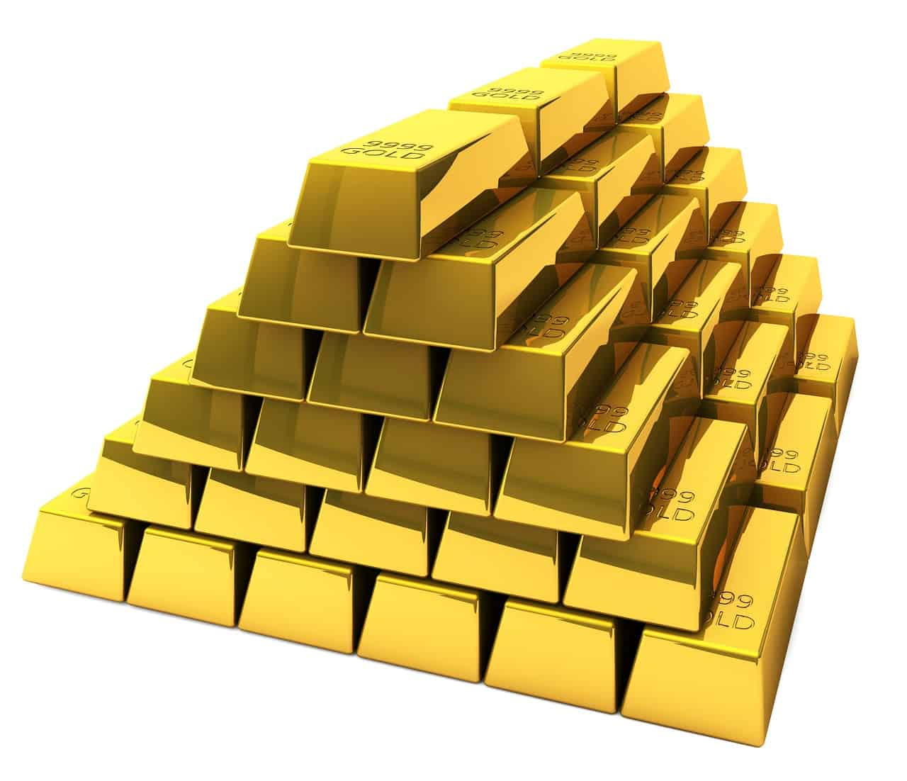 Should Amateurs Invest in Gold in 2020?
